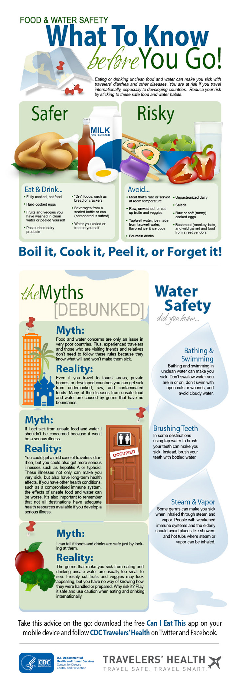Food and Water Safety While Traveling