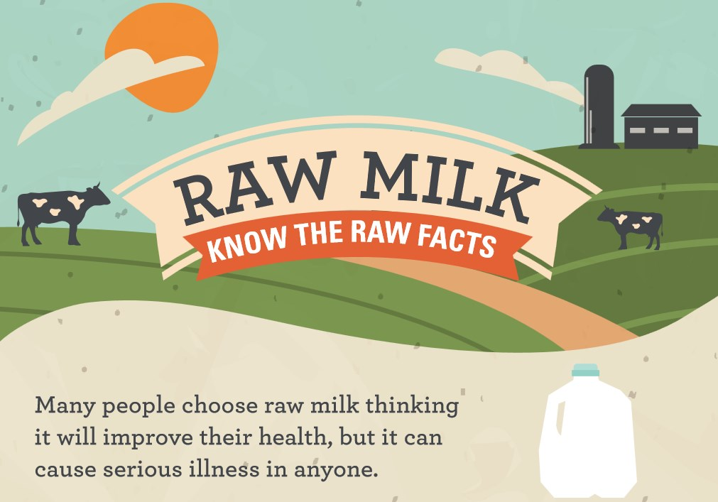CDC: New Study Shows Increase in Raw Milk-Associated ...