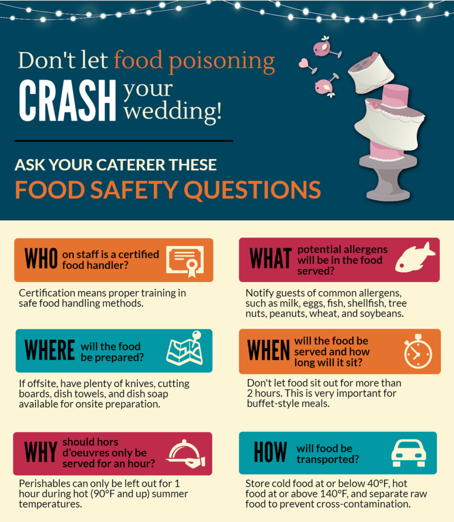 Wedding Reception Food Safety Guidelines