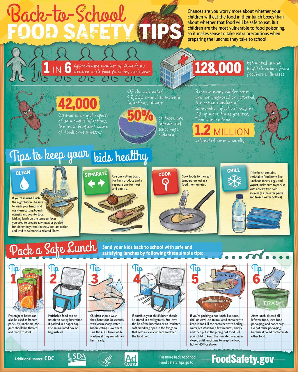 back-to-school-food-safety-infographic