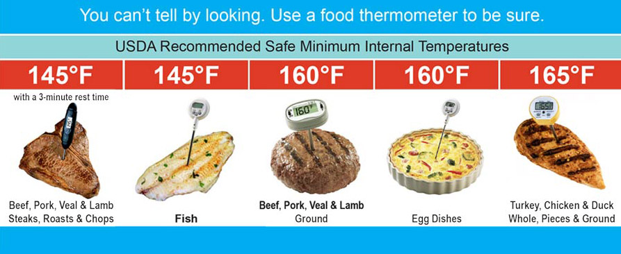 Food Safety Cooked Eggs Room Temperature