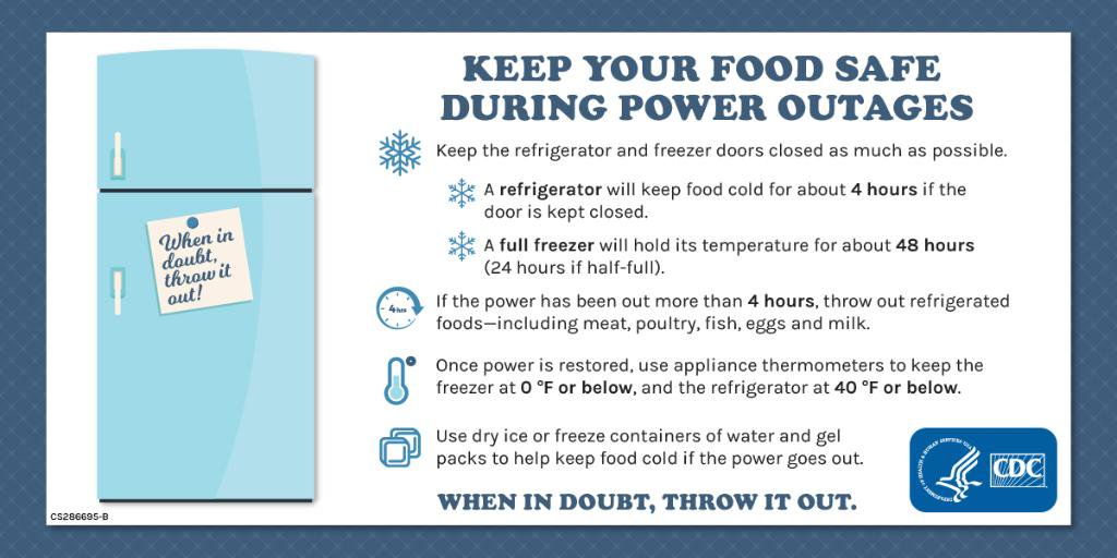 power-outage-food-safety