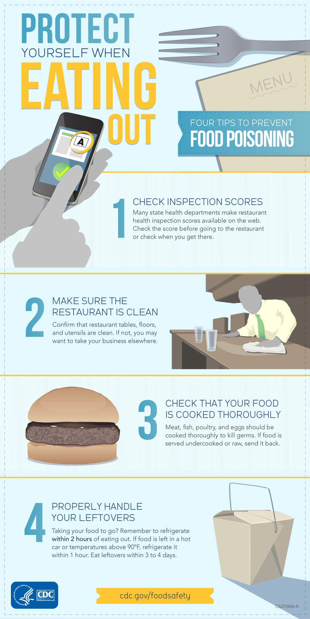 CDC - Food Safety - Protect Yourself When Eating Out