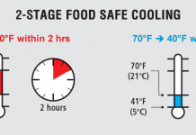 cooling_hot_food_safety