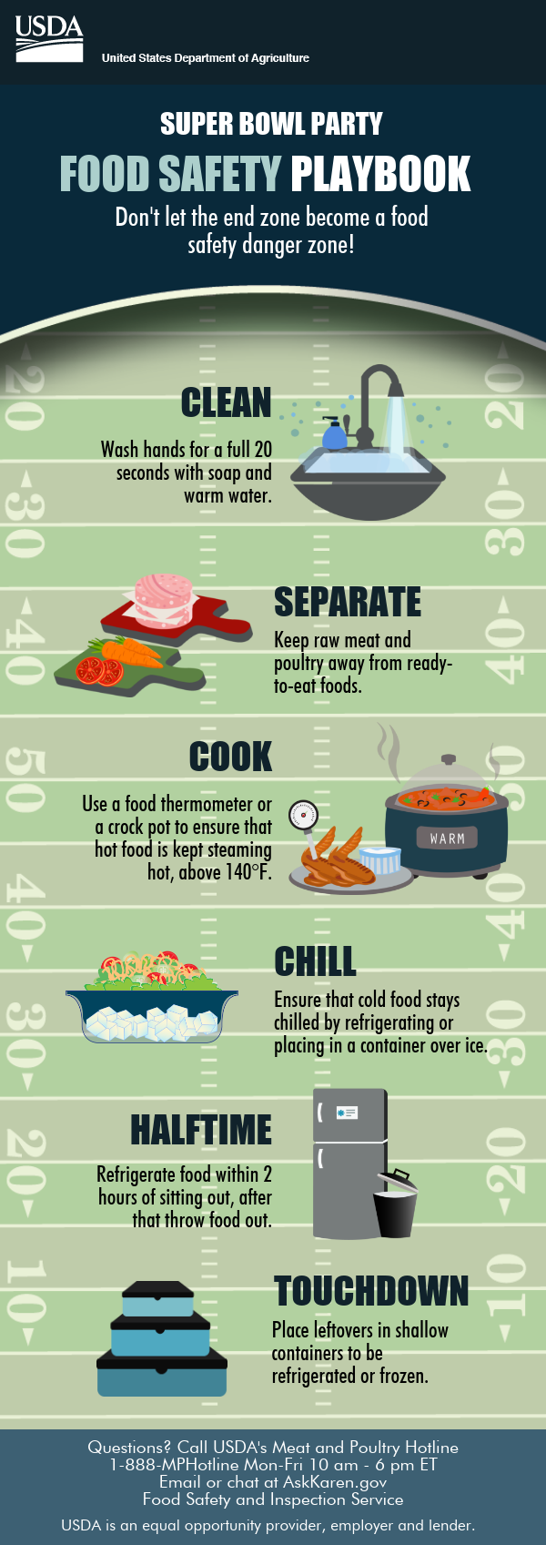 Penalty Free Food Safety Super Bowl Party