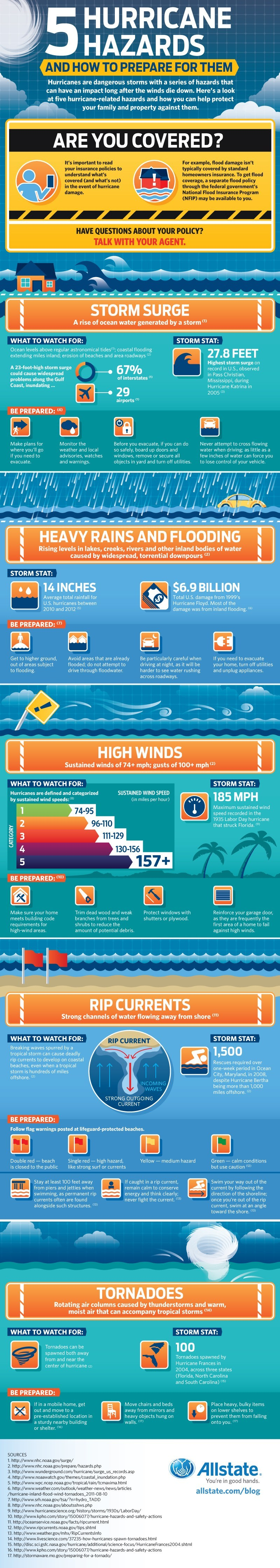 hurricane_hazards_and_how_to_prepare_for_them