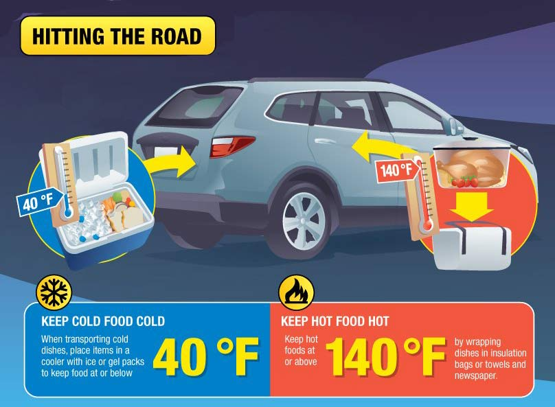Hitting the Road - Food Safety