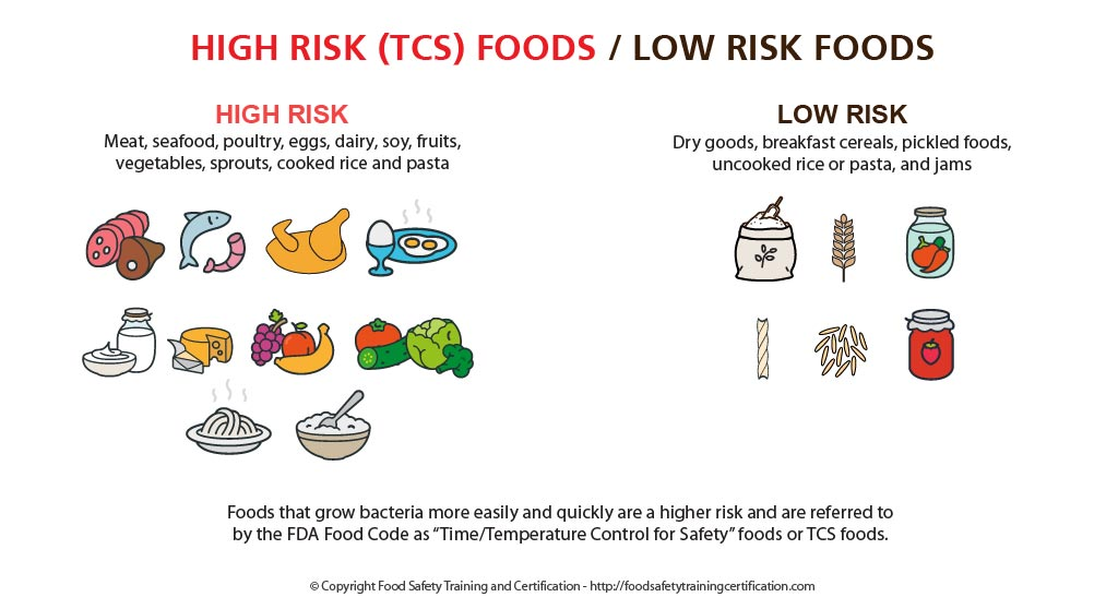 high_low_risk_foods_illness_food_safety
