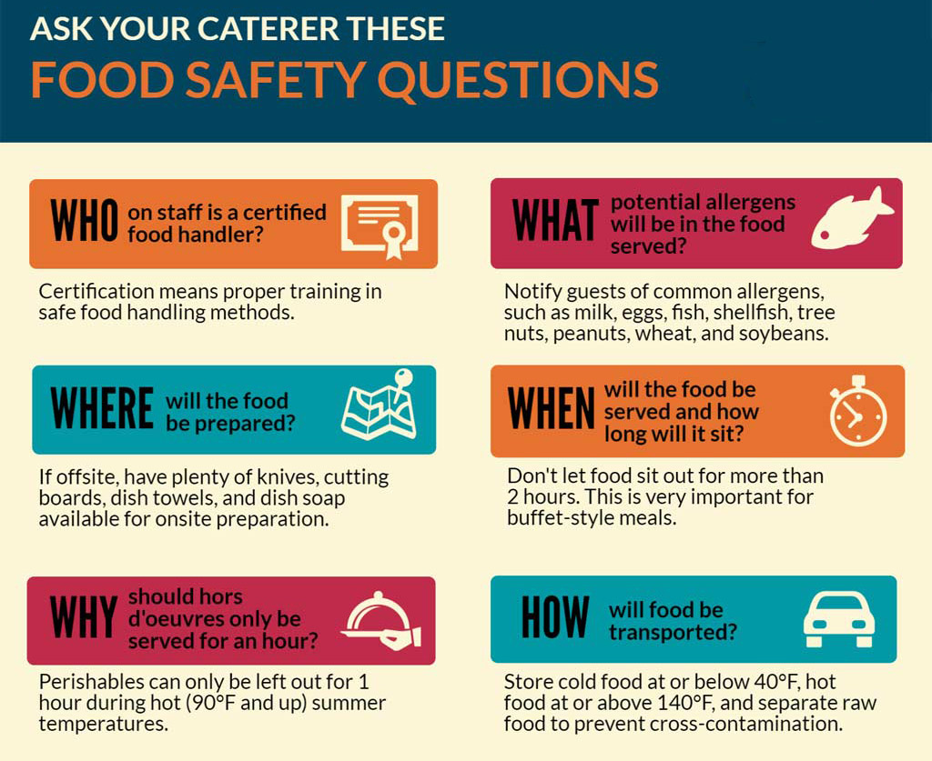 usda_catering_wedding_reception_food_safety_illness_ask_the_caterer2