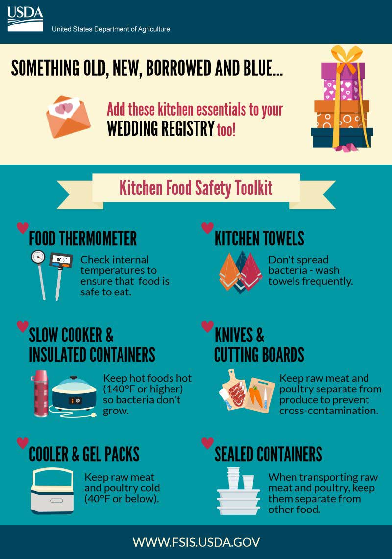 Wedding-Kitchen-Food-Safety-Tooklkit