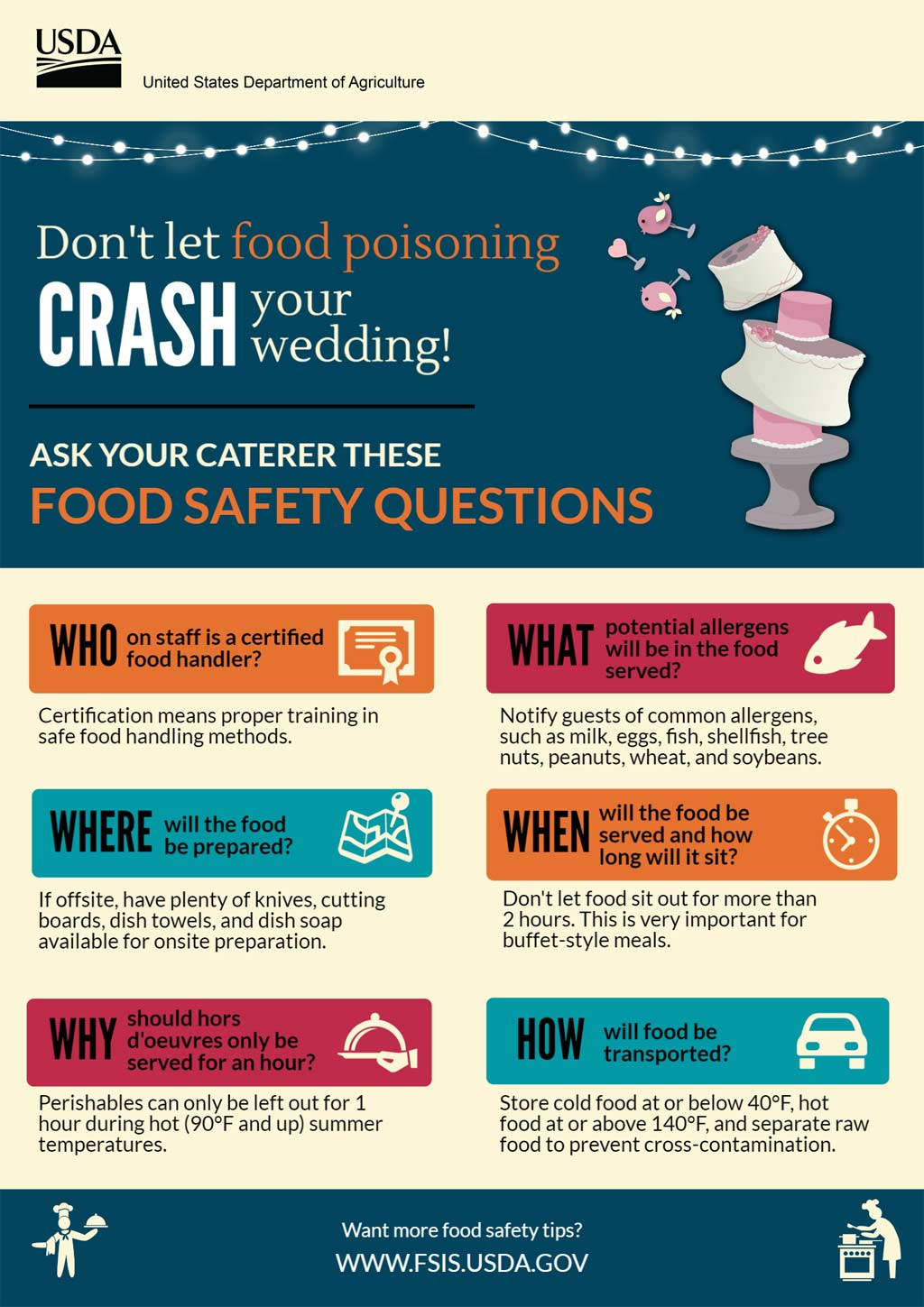 USDA - Wedding Food Safety - Questions to Ask Caterer