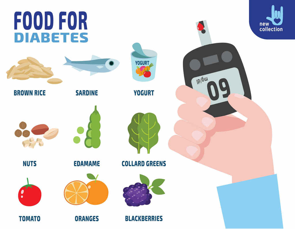 diabetes_type_glucose_food_safety_illness