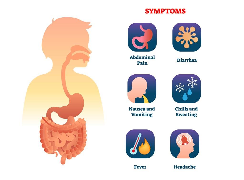 gastroenteritis_food_illness_safety