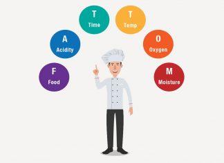 fattom-food-safety